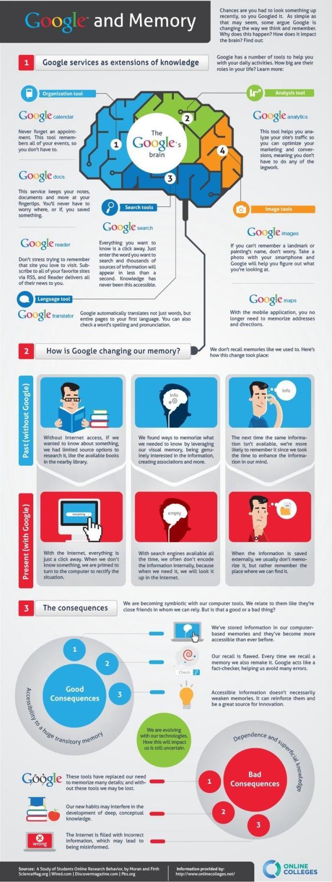 Maakt Google ons dommer?