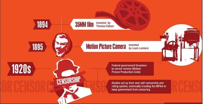 Filmindustrie verdient aan 'vijanden'
