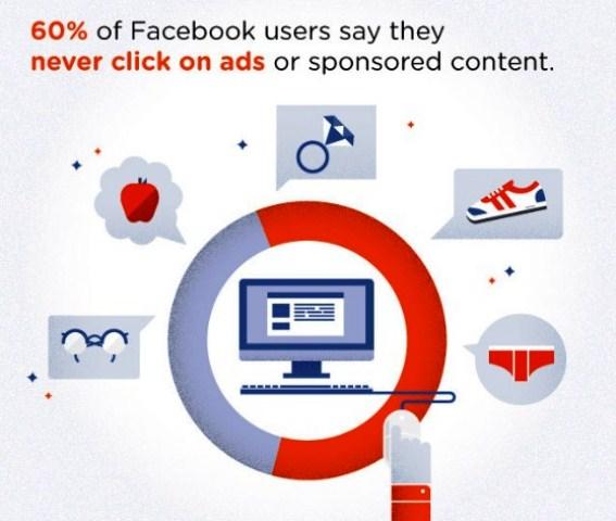 Waar verdient Facebook zoveel geld mee?