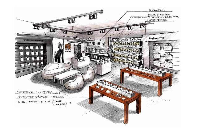 Iphone dagelinks for Interieur winkel